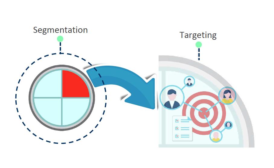 image of marketing target